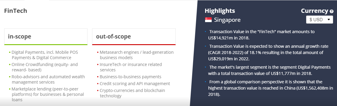 FinTech Ecosystem and Banking Jobs in Singapore