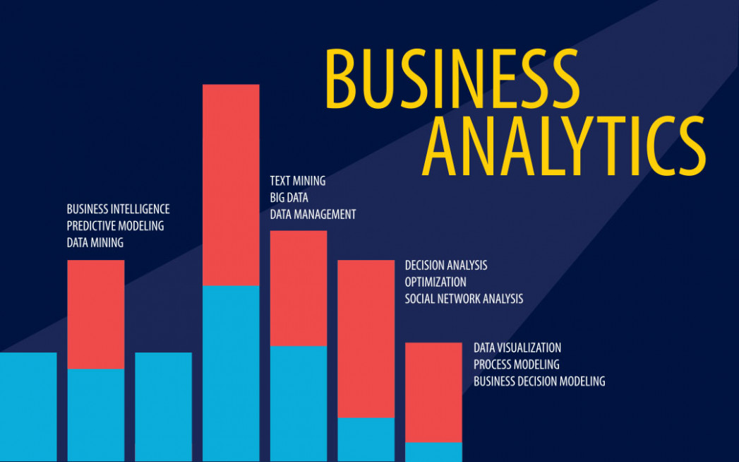 Jobs and Salaries after Masters (MS) Business Analytics |
